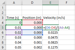 derivative in excel
