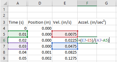 calculate derivatives in excel