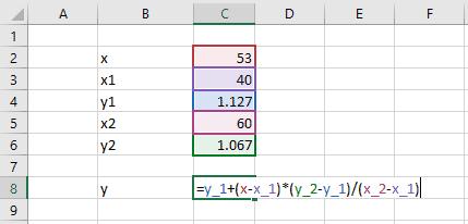 interpolation formula excel