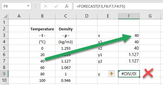 interpolation in excel error