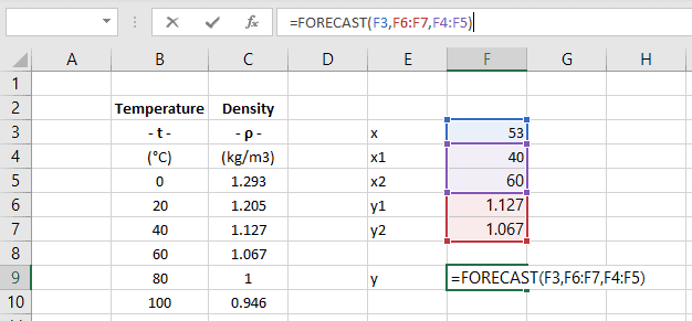 how to interpolate in excel