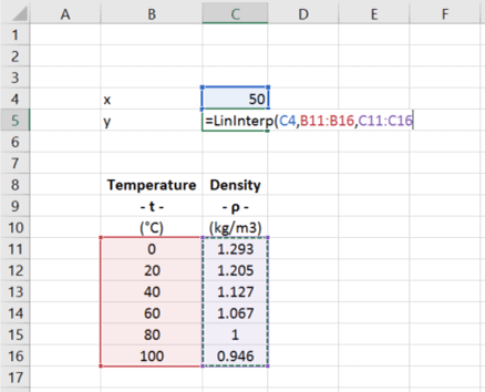 linear interpolation vba function