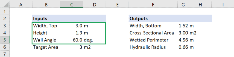 excel solver optimization results